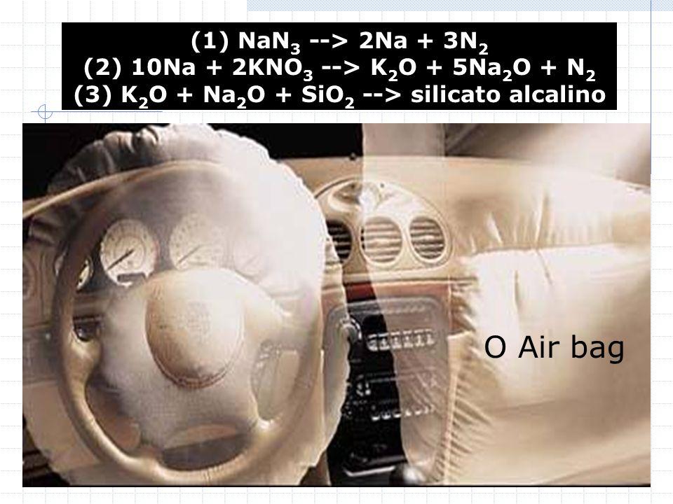 (1) NaN3 --> 2Na + 3N2 (2) 10Na + 2KNO3 --> K2O + 5Na2O + N2 (3) K2O + Na2O + SiO2 --> silicato alcalino