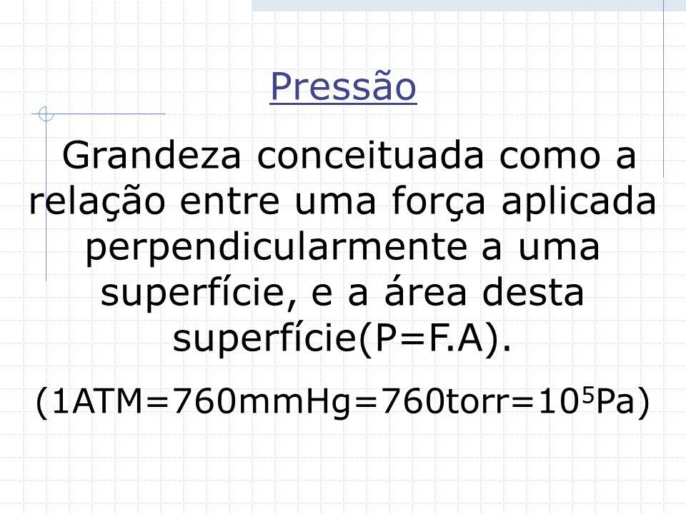 Pressão Grandeza conceituada como a relação entre uma força aplicada perpendicularmente a uma superfície, e a área desta superfície(P=F.A).