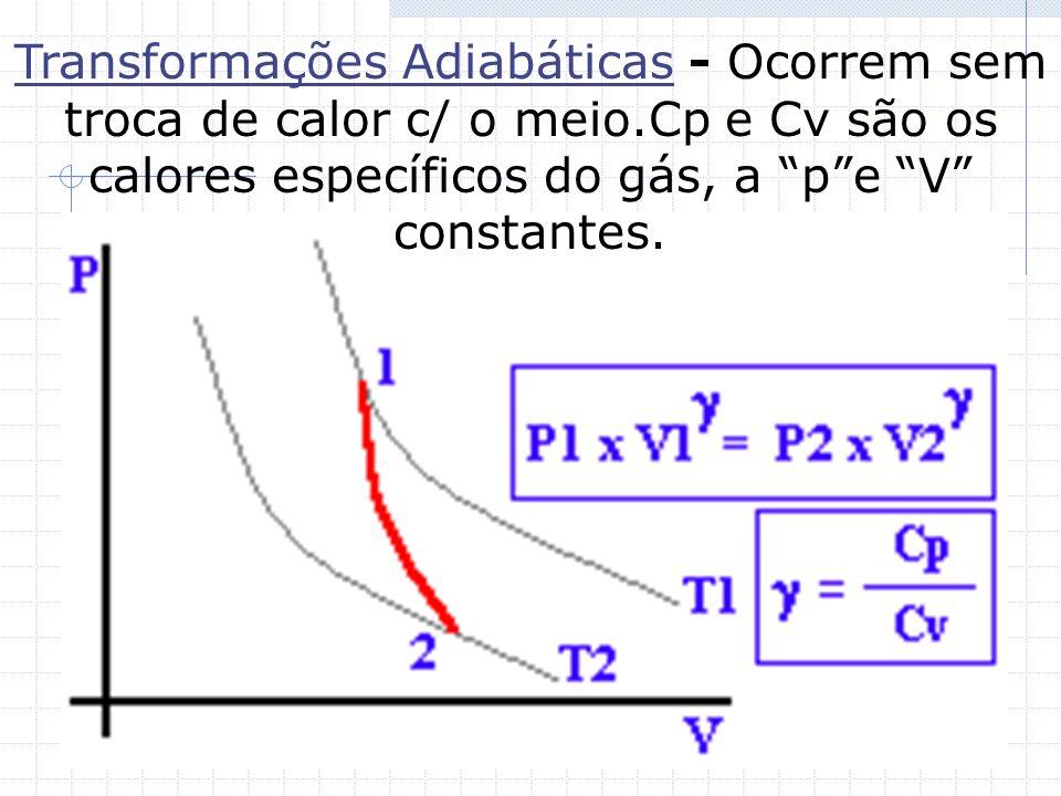 Transformações Adiabáticas - Ocorrem sem troca de calor c/ o meio