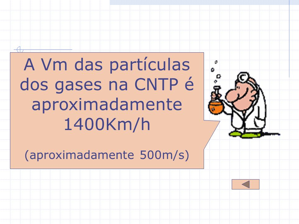 A Vm das partículas dos gases na CNTP é aproximadamente