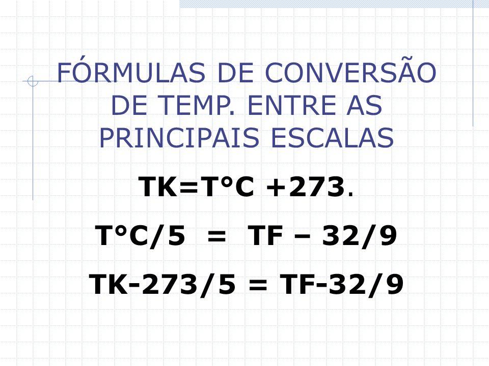 FÓRMULAS DE CONVERSÃO DE TEMP. ENTRE AS PRINCIPAIS ESCALAS