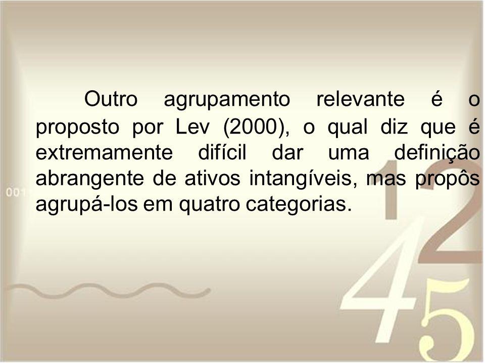 Outro agrupamento relevante é o proposto por Lev (2000), o qual diz que é extremamente difícil dar uma definição abrangente de ativos intangíveis, mas propôs agrupá-los em quatro categorias.