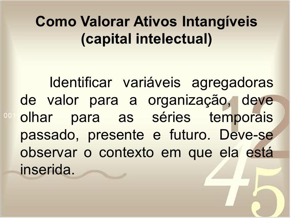 Como Valorar Ativos Intangíveis (capital intelectual)
