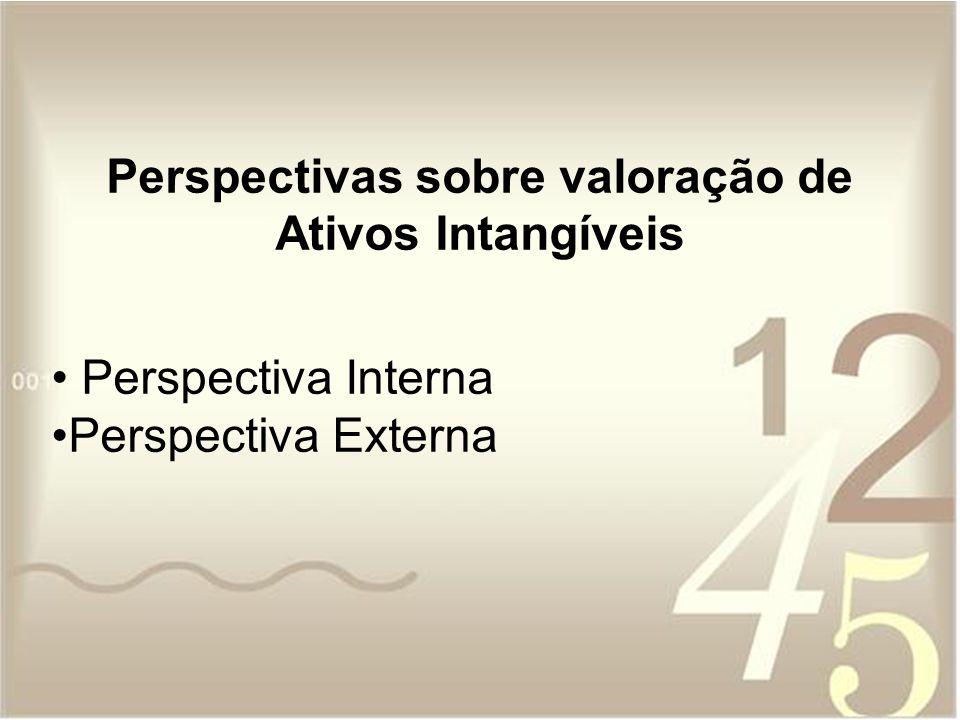 Perspectivas sobre valoração de Ativos Intangíveis