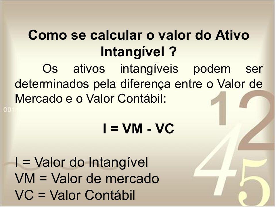 Como se calcular o valor do Ativo Intangível