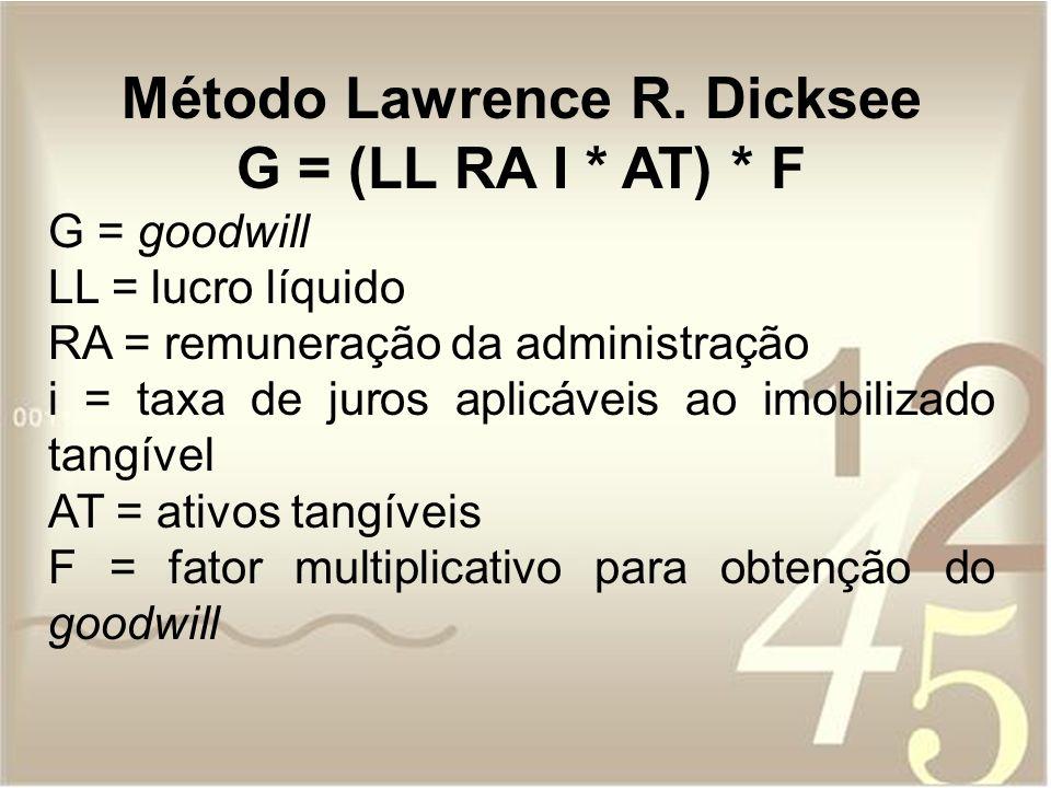 Método Lawrence R. Dicksee