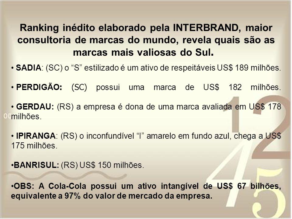 Ranking inédito elaborado pela INTERBRAND, maior