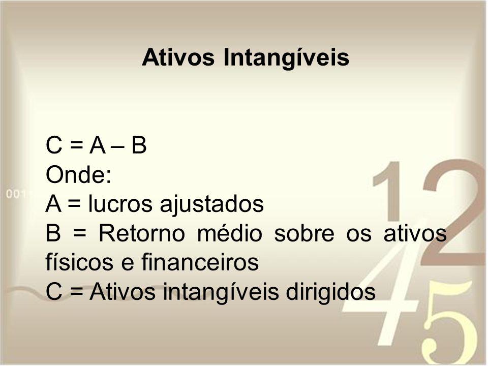 Ativos Intangíveis C = A – B. Onde: A = lucros ajustados. B = Retorno médio sobre os ativos físicos e financeiros.
