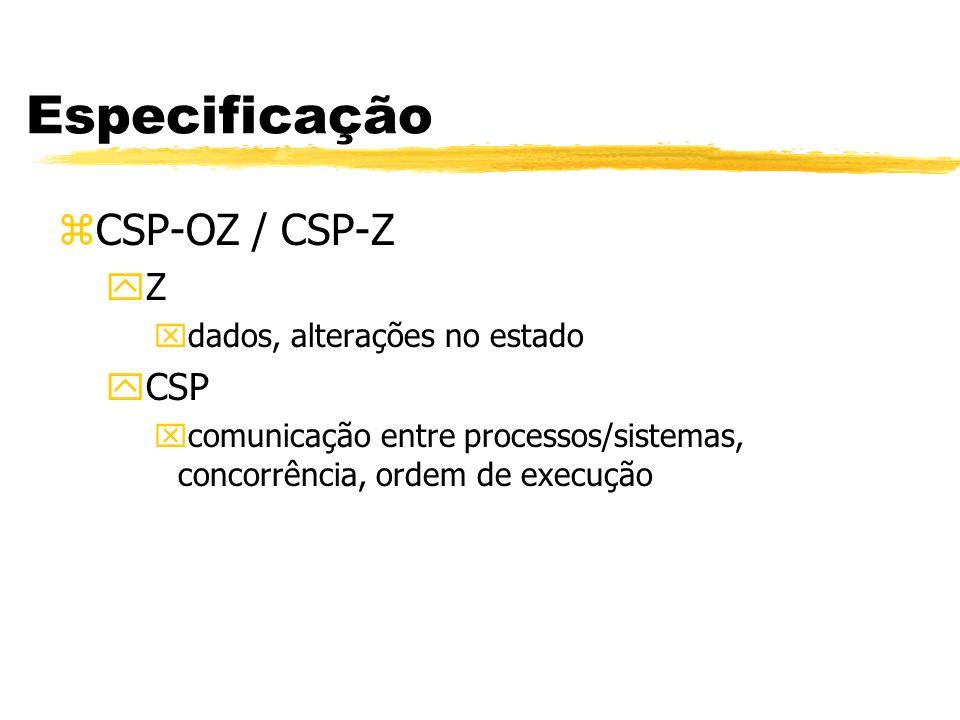 Especificação CSP-OZ / CSP-Z Z CSP dados, alterações no estado
