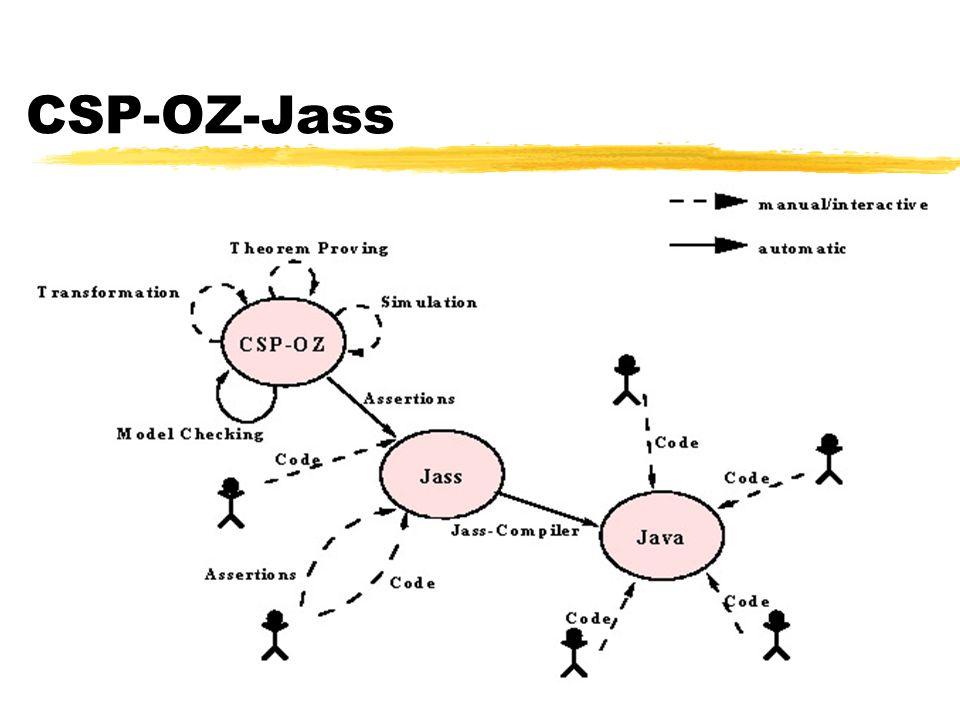 CSP-OZ-Jass