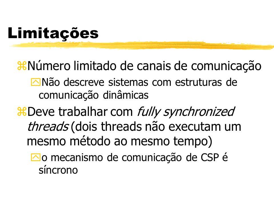 Limitações Número limitado de canais de comunicação