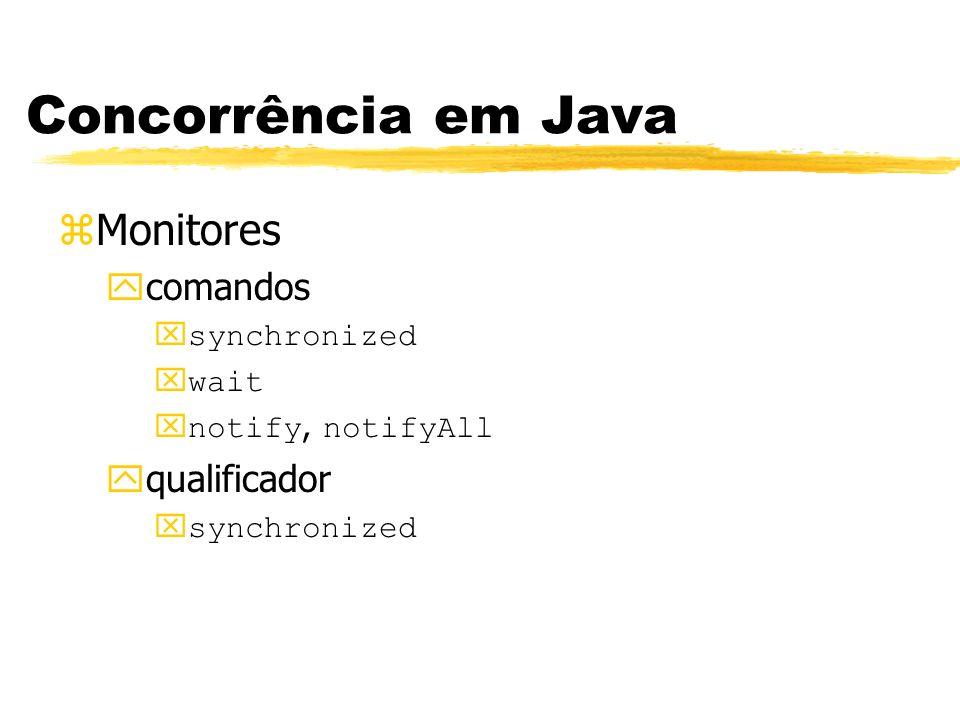 Concorrência em Java Monitores comandos qualificador synchronized wait