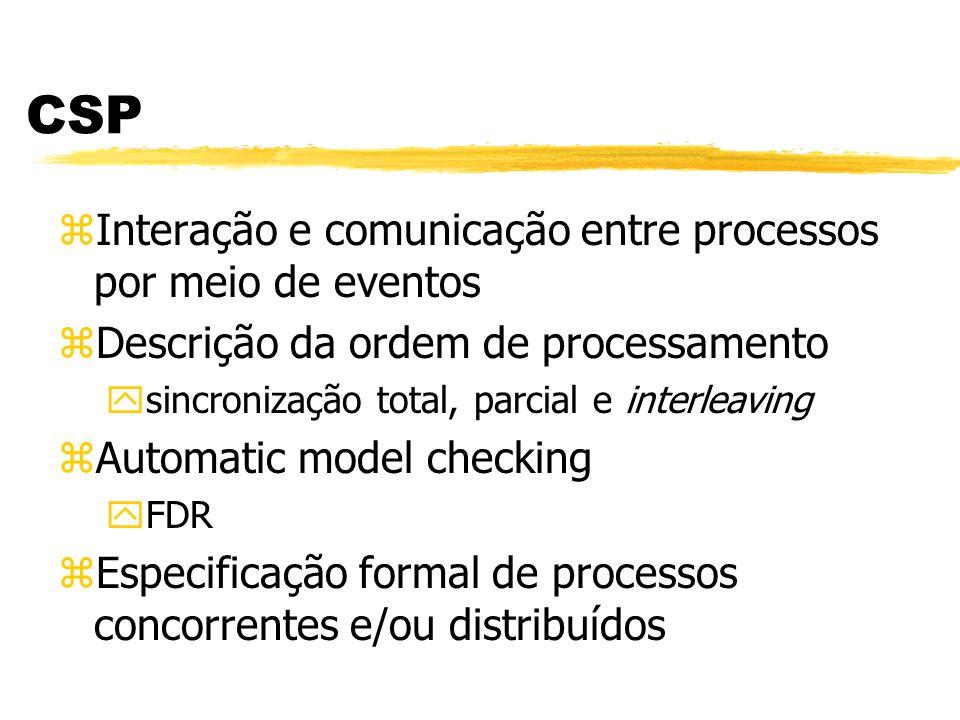 CSP Interação e comunicação entre processos por meio de eventos