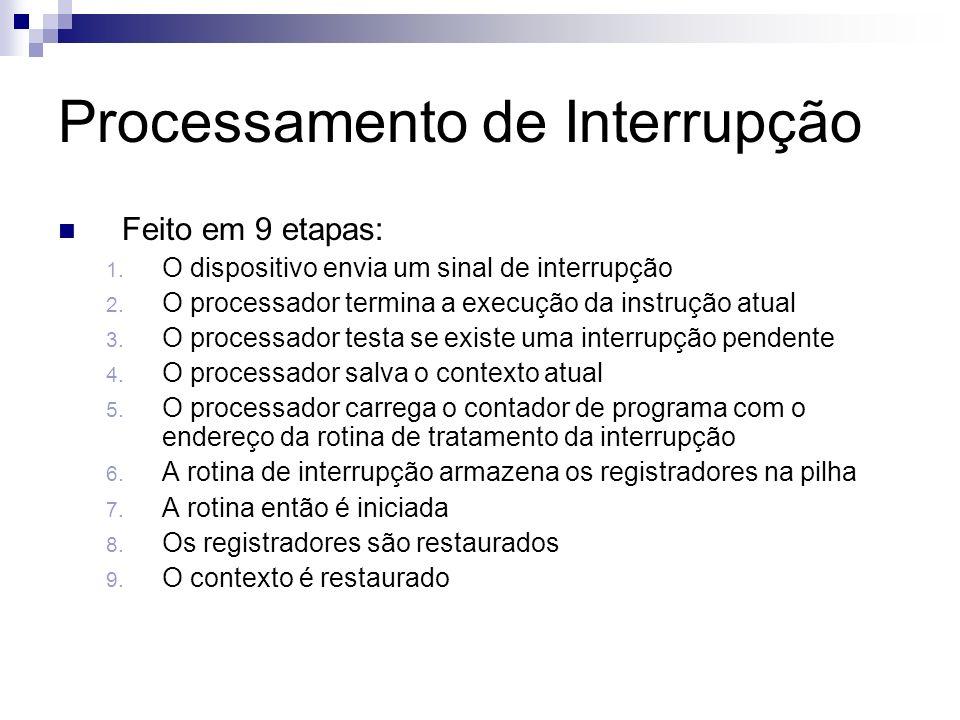 Processamento de Interrupção
