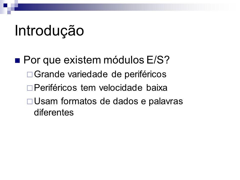 Introdução Por que existem módulos E/S