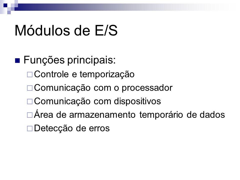 Módulos de E/S Funções principais: Controle e temporização