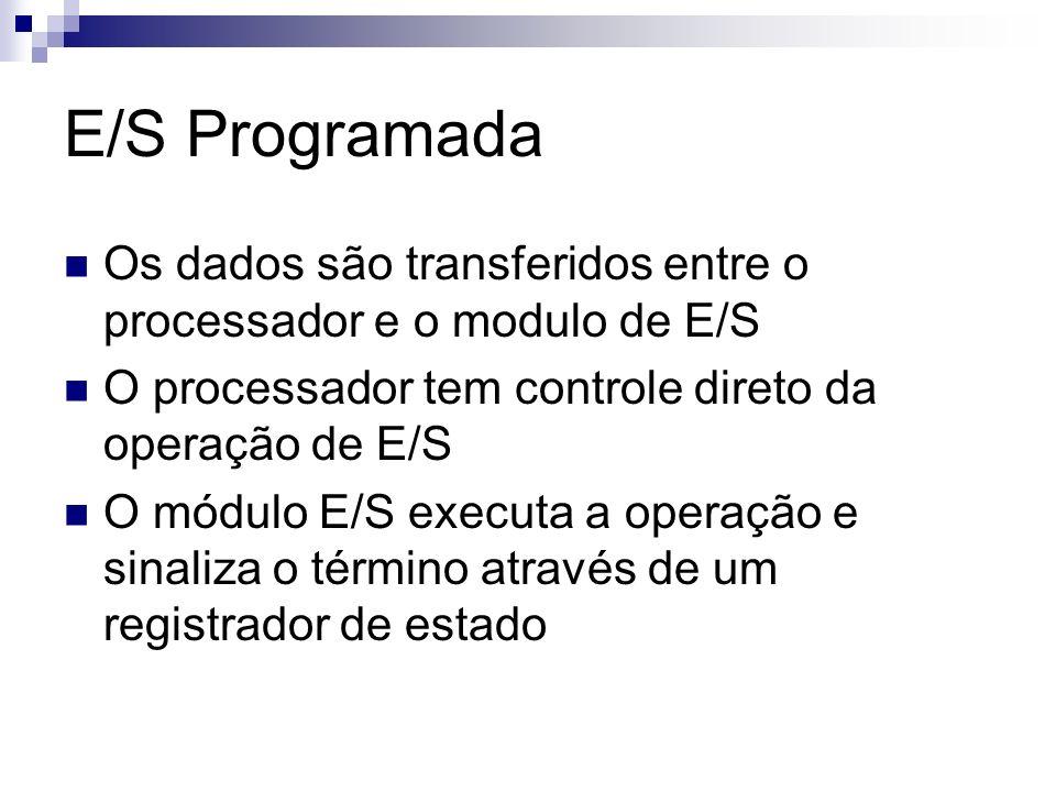 E/S Programada Os dados são transferidos entre o processador e o modulo de E/S. O processador tem controle direto da operação de E/S.