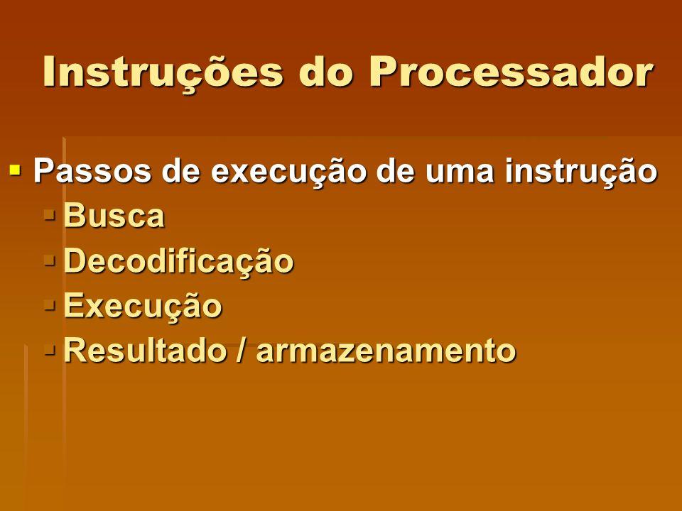 Instruções do Processador