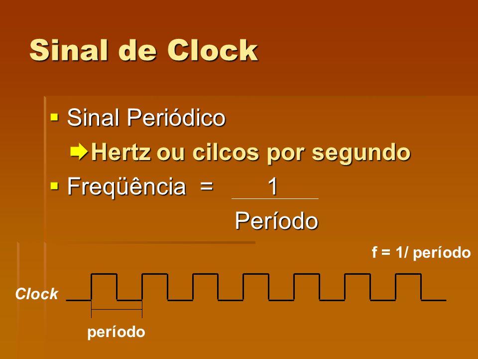 Sinal de Clock Sinal Periódico Hertz ou cilcos por segundo