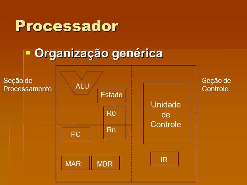 Processador Organização genérica Unidade de Controle R0 ..... Rn PC