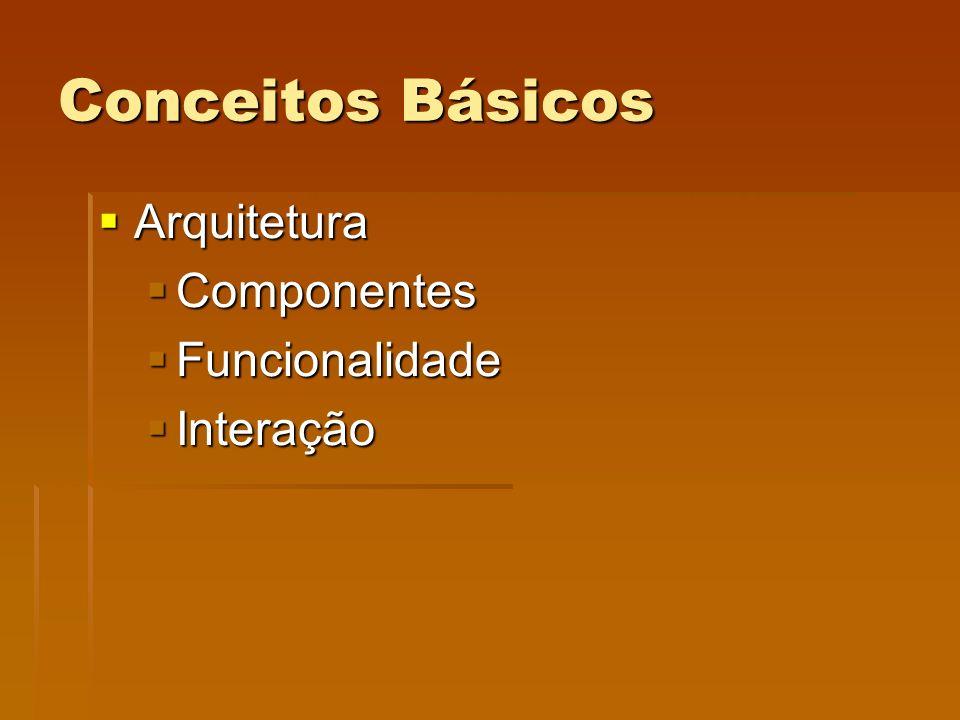 Conceitos Básicos Arquitetura Componentes Funcionalidade Interação