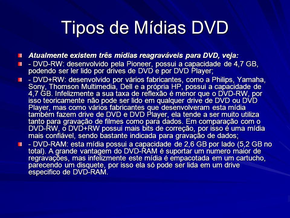 Tipos de Mídias DVD Atualmente existem três mídias reagraváveis para DVD, veja: