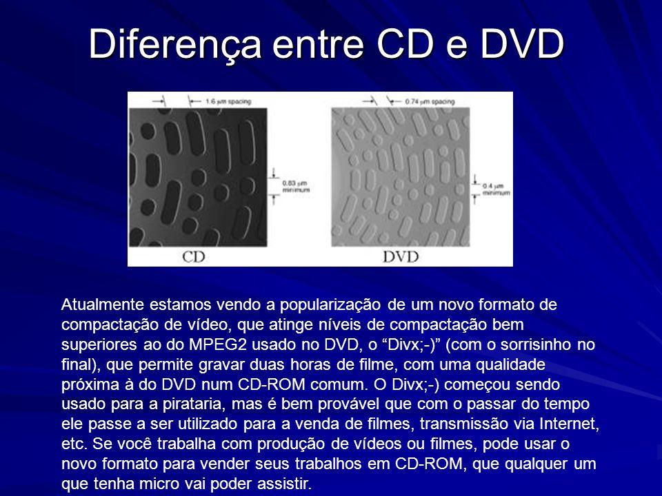 Diferença entre CD e DVD