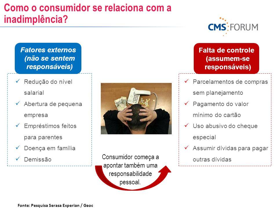 Como o consumidor se relaciona com a inadimplência