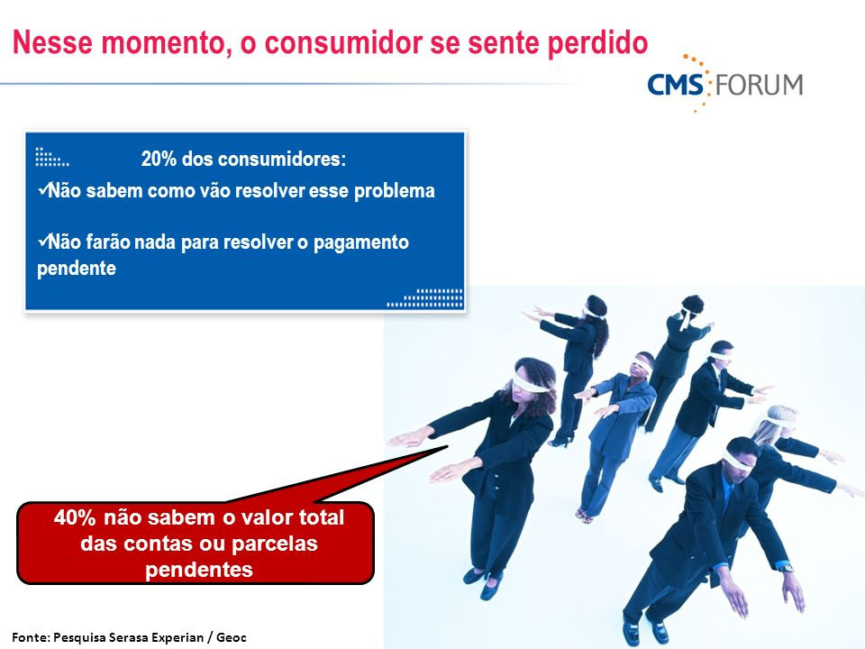40% não sabem o valor total das contas ou parcelas pendentes