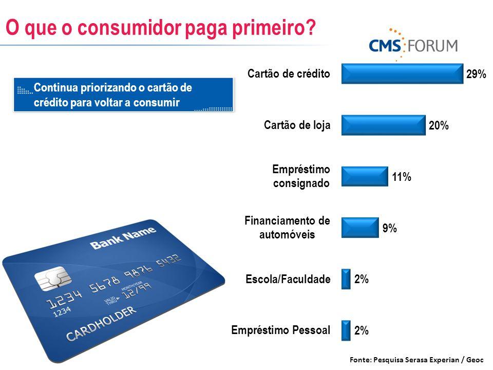 O que o consumidor paga primeiro