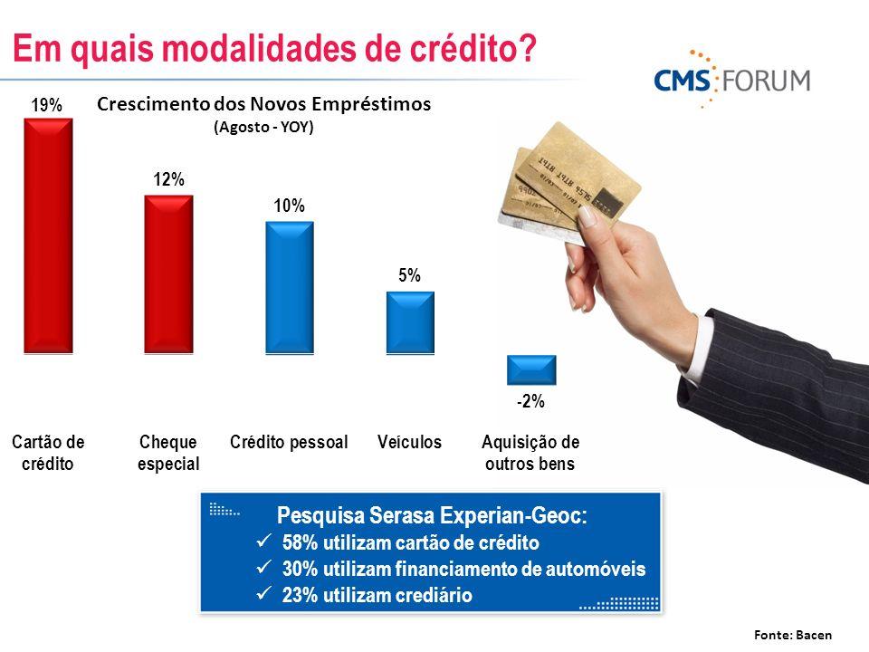 Em quais modalidades de crédito