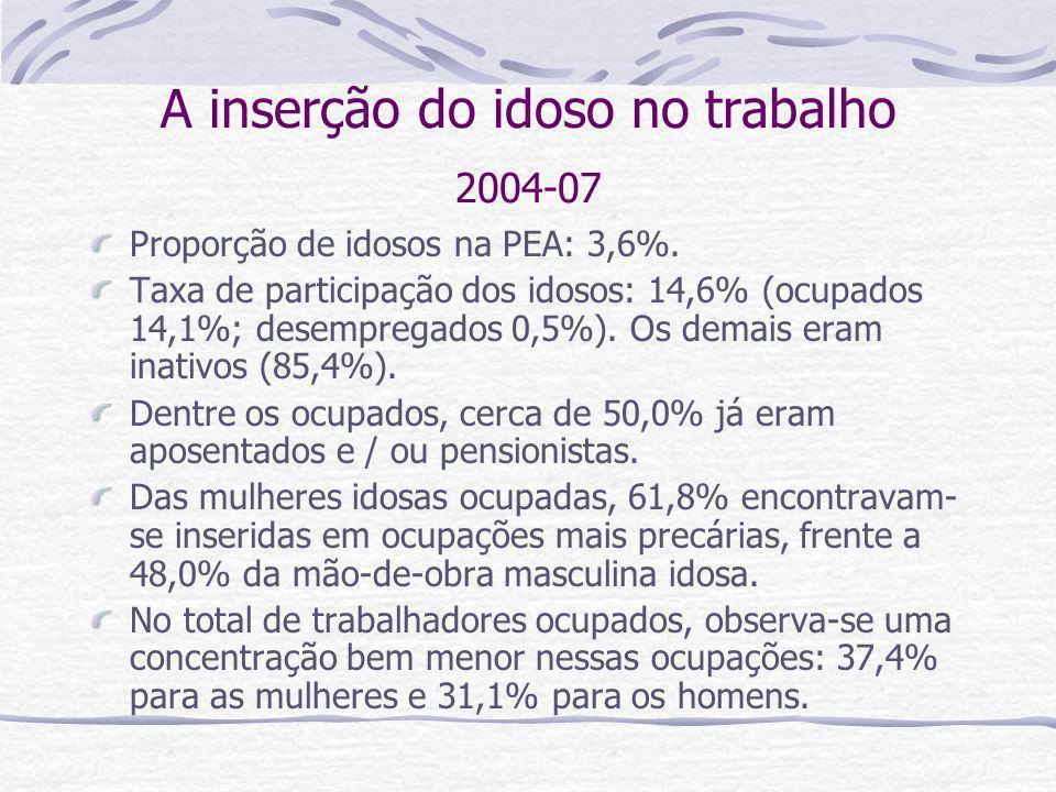 A inserção do idoso no trabalho 2004-07