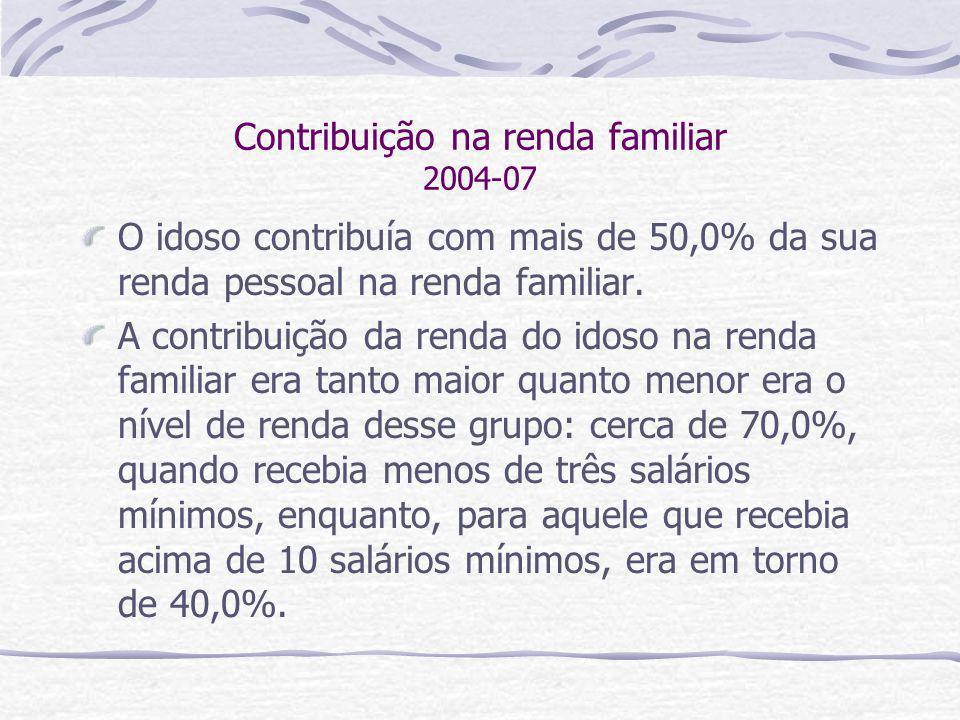 Contribuição na renda familiar 2004-07