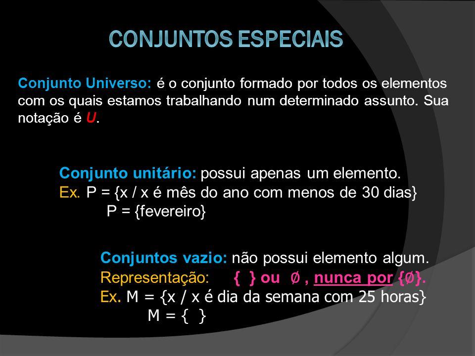 Conjuntos especiais Conjunto unitário: possui apenas um elemento.
