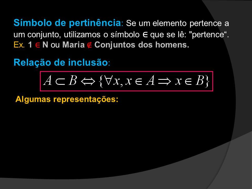 Símbolo de pertinência: Se um elemento pertence a um conjunto, utilizamos o símbolo ∈ que se lê: pertence . Ex. 1 ∈ N ou Maria ∉ Conjuntos dos homens.