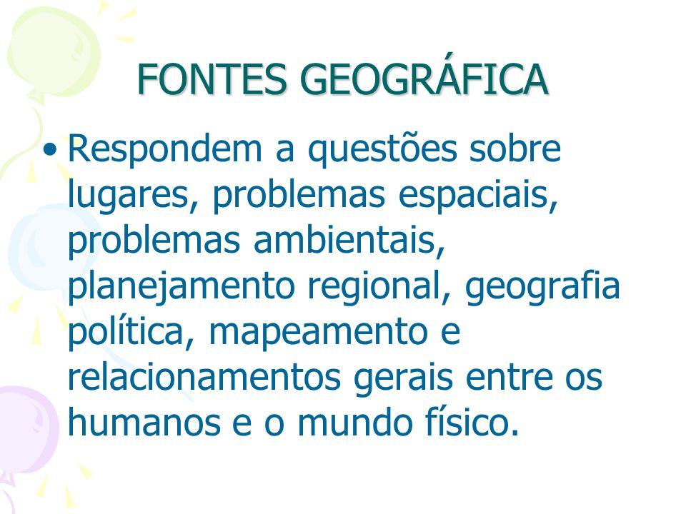 FONTES GEOGRÁFICA