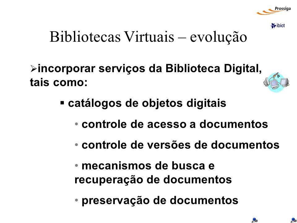 Bibliotecas Virtuais – evolução