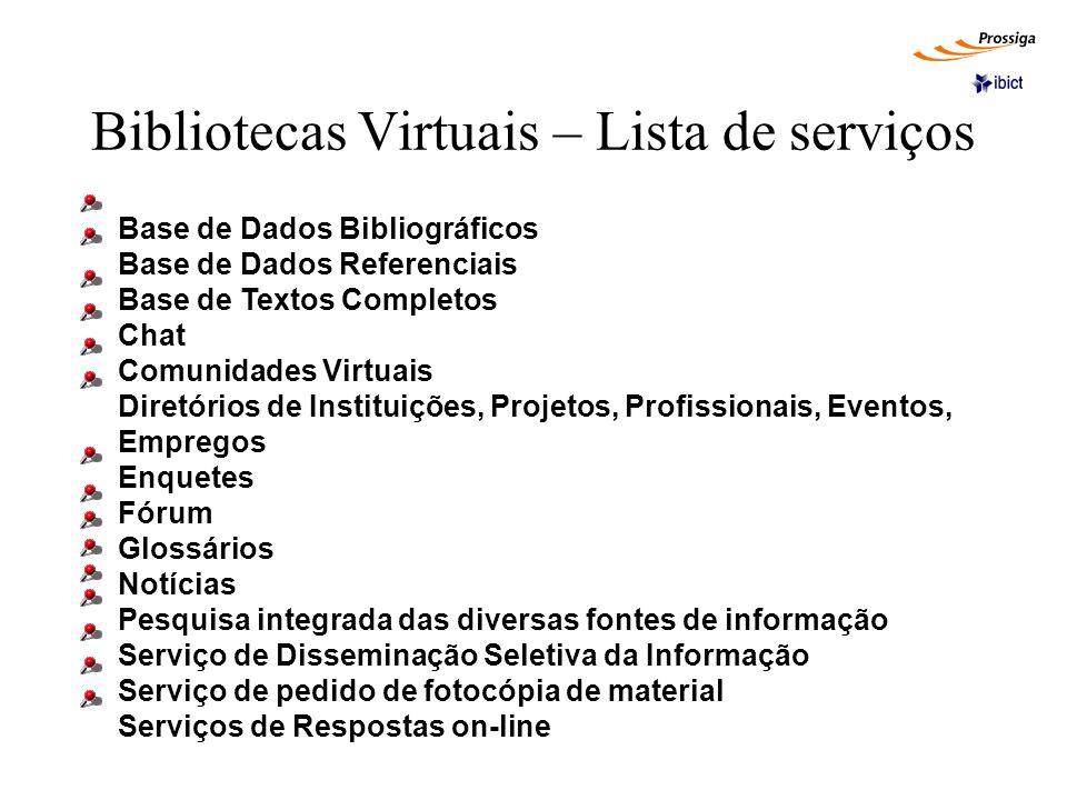 Bibliotecas Virtuais – Lista de serviços