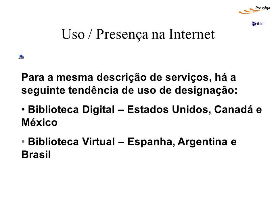 Uso / Presença na Internet