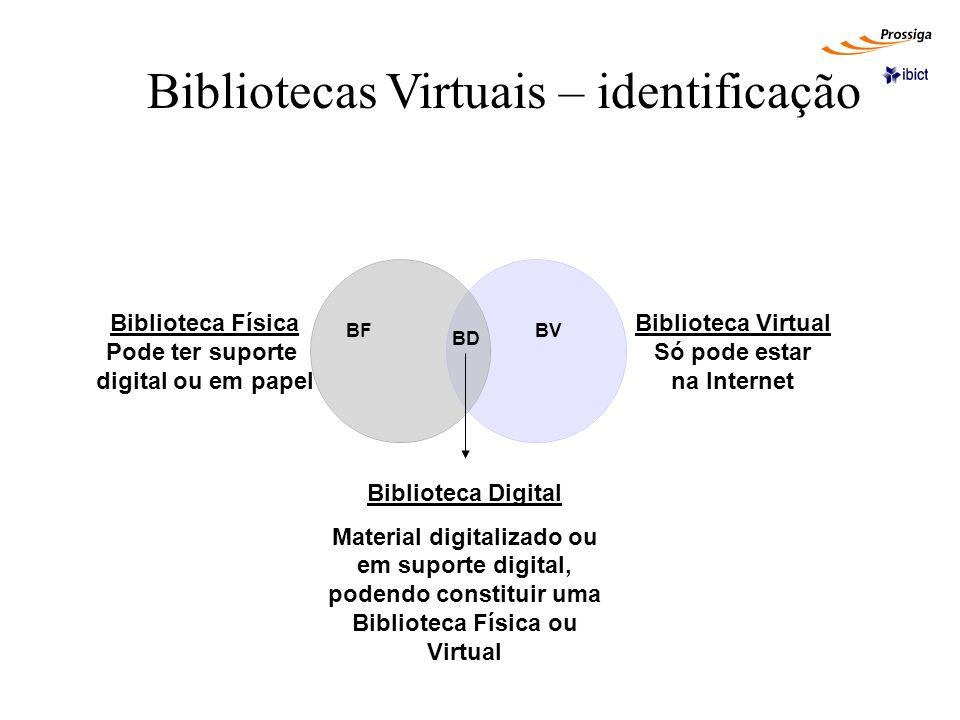 Bibliotecas Virtuais – identificação