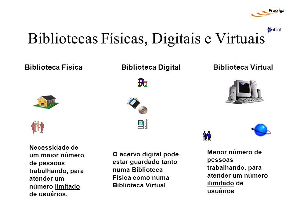 Bibliotecas Físicas, Digitais e Virtuais