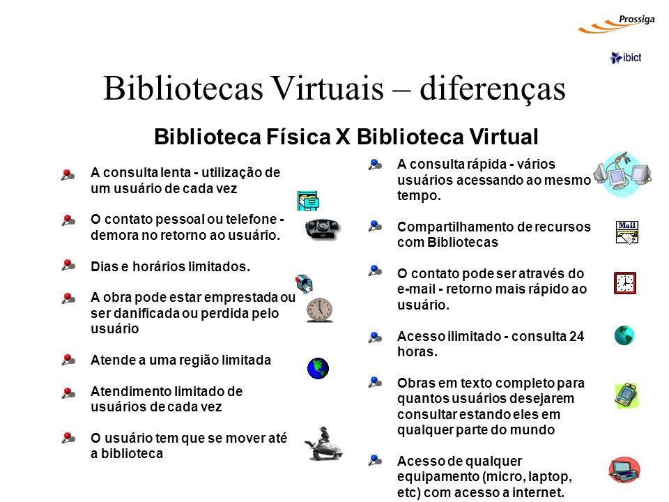 Bibliotecas Virtuais – diferenças
