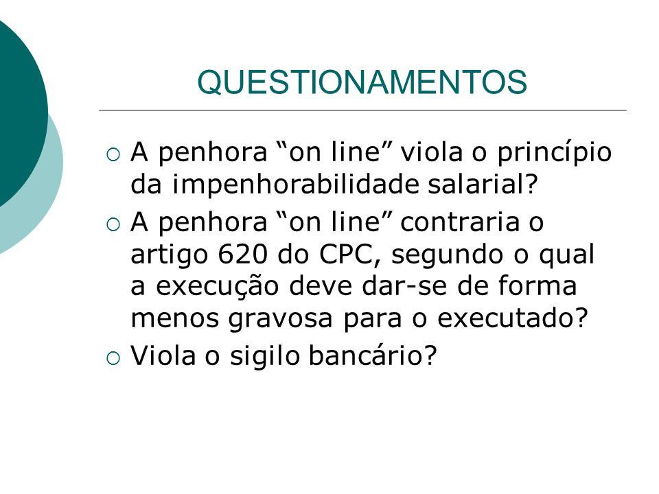 QUESTIONAMENTOS A penhora on line viola o princípio da impenhorabilidade salarial