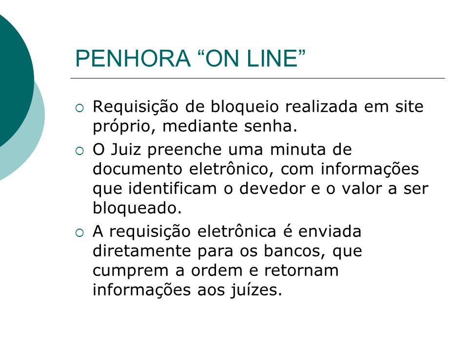 PENHORA ON LINE Requisição de bloqueio realizada em site próprio, mediante senha.