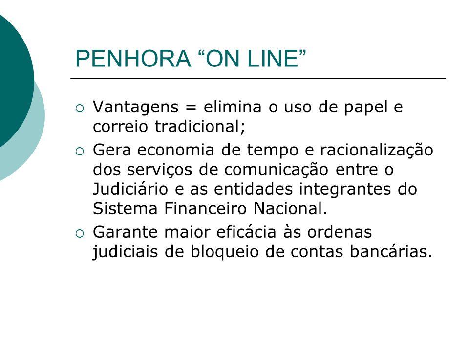 PENHORA ON LINE Vantagens = elimina o uso de papel e correio tradicional;