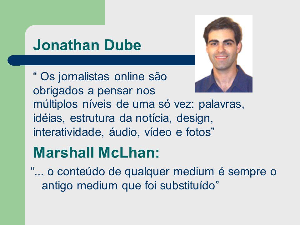 Jonathan Dube Marshall McLhan: