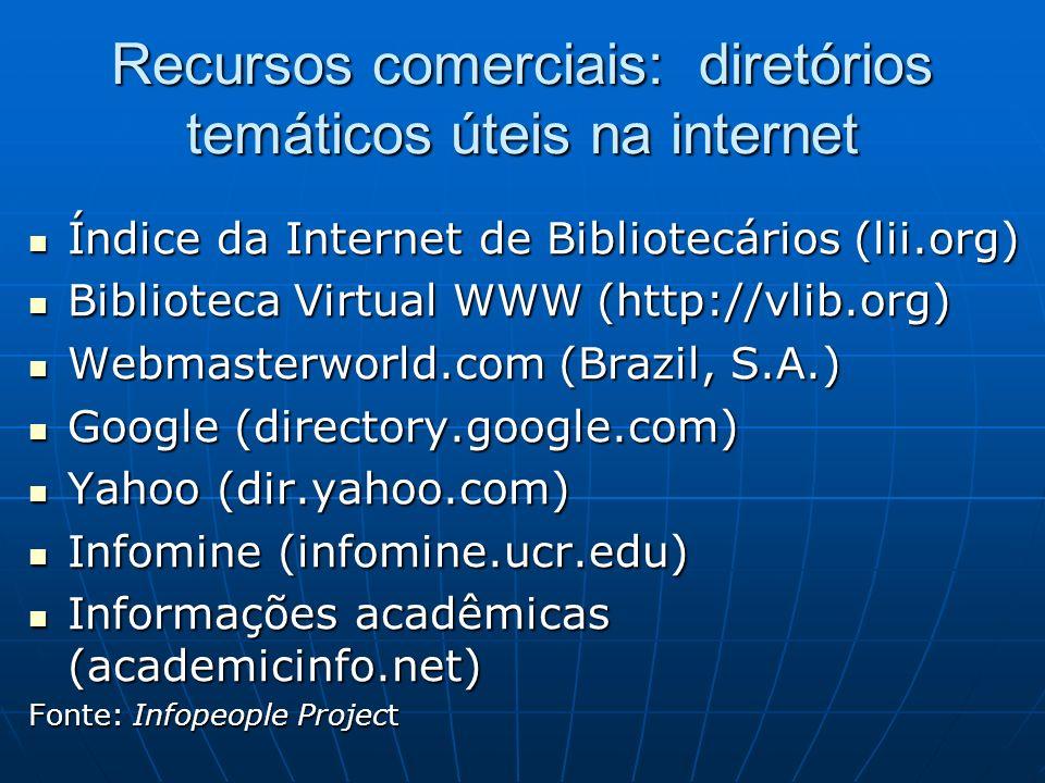 Recursos comerciais: diretórios temáticos úteis na internet