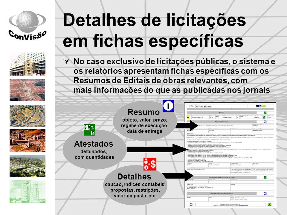 Detalhes de licitações em fichas específicas