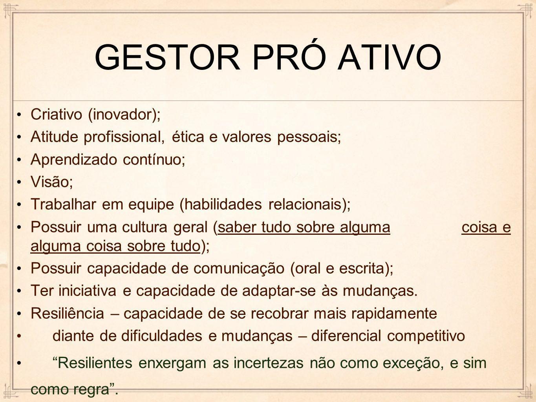 GESTOR PRÓ ATIVO Criativo (inovador);