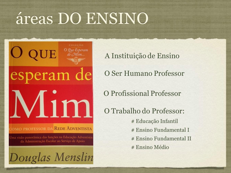 áreas DO ENSINO A Instituição de Ensino O Ser Humano Professor